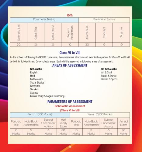 Delhi World Public School - 2019_page-0028